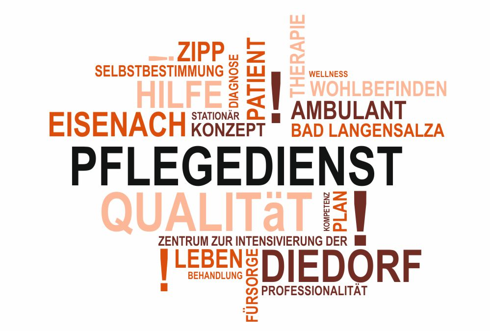 pflegedienst wordcloud